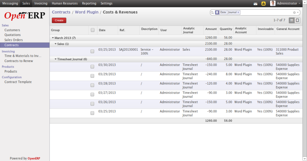 Invoice based on time-sheet and cost vs revenue analysis in OpenERP 7.0 (4/4)