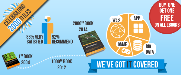 Packt Publishing celebrates their 2000th title with an exclusive offer